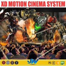 2015 new hydraulic 3d 4d 5d 6d 7d xd motion cinema system