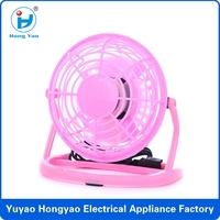 mini exhaust fan or super small air conditionerer