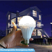 free shipping retail products china supplier Smart Lighting led bulbs rechargeable led emergency light