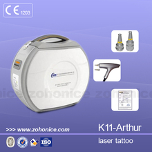 2015 Classical q-switched laser tattoo removal