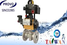 Industrial Gas pipeline valves