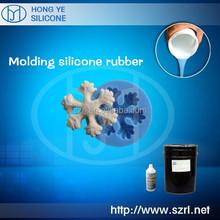 RTV 2 Liquid Mold making silicone, molds for plaster cornice