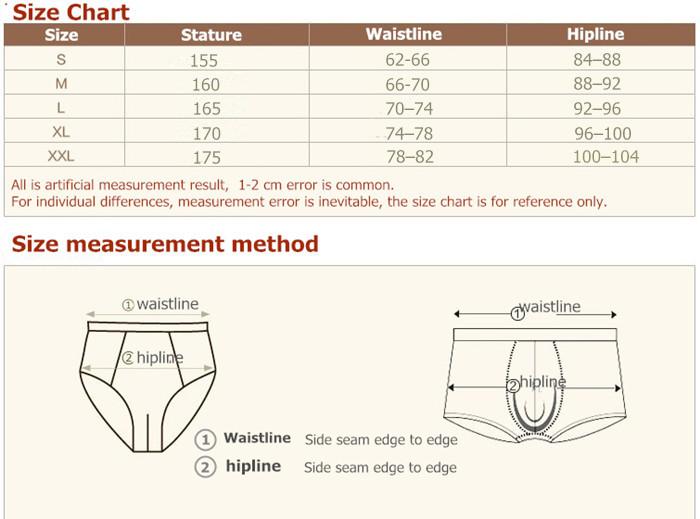 Womens Underwear Types Types of Women Underwear Free