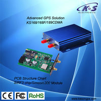 Real-time GPS/GPRS car tracking KS168 tracking device