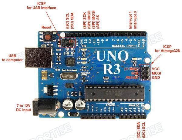 Starter Kit Microcontroller Learning Kit Step Motor Servo