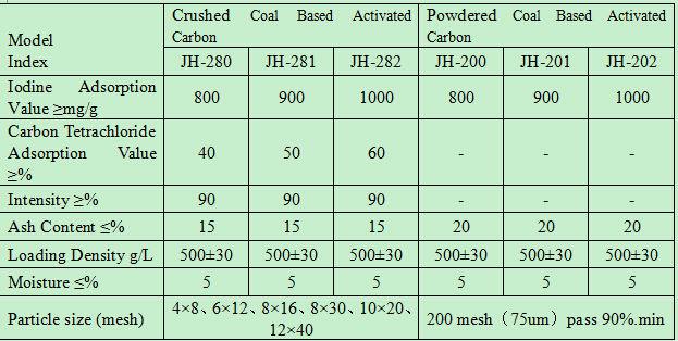 closet deodorizer powder activated carbon coal