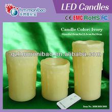 China home decor items wholesale of LED candle