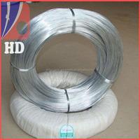 2.3 mm Factory-Galvanized wire/Galvanized iron wire/Binding wire ,0.2kg to 500kg/roll
