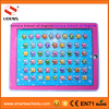 All American Computers Wholesale Children Tablet Toy