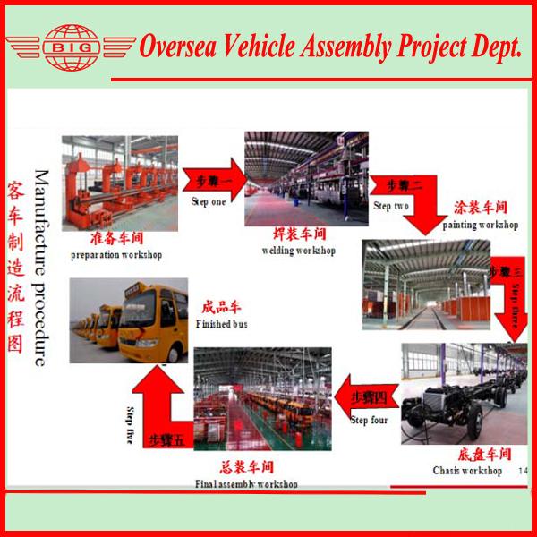 Super Cool A/C Gasoline Engine LHD China Mini Van Body Compression Mould For Sale