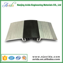construction materials floor expansion joints products