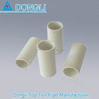professional water pipe manufacturer pvc pipe recycle