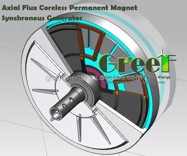 ... Magnet Motors For Sale,Low Rpm Alternator,Permanent Magnet Generator
