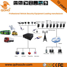 8-CH HDD/SSD Vehicle Mobile DVR,UPS battery,Alarm button,RFID IC reader for school bus