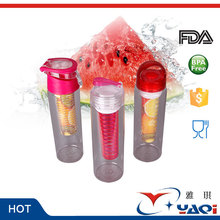 95% Export Proportion Verified Widely Usable Fashion Design Wholesale Filter Water Bottle