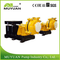 High Quality Factory Produce Belt Driven Centrifugal Slurry Pump Price