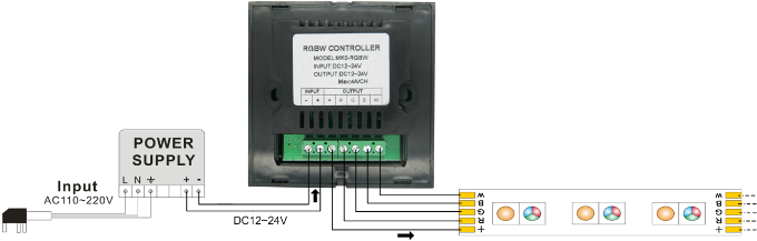DC12V/192W 24V/384W Low Voltage LED RGBW Panel Controller(Not touch,its press-key)