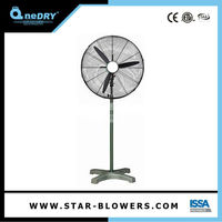 Rotary 4 Inch Small Size Exhaust Smoke Ventilation Fans