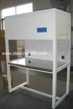 Big sales for Medical laminar air flow clean bench