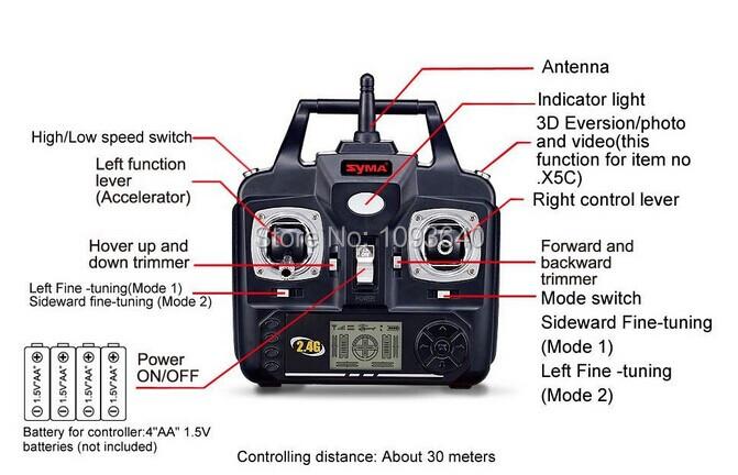 dji phantom remote control manual