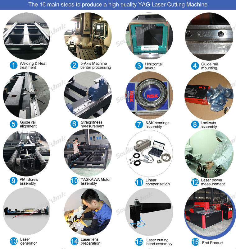 Laser Cutting Equipment manufacturing process