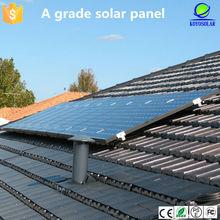 2pcs per carton for retail A grade polycrystalline 200W solar panel price