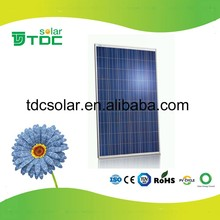 High quality 240W solar panel 24v with TUV, IEC, CEC,CE, ISO