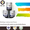 Industrial paint for construction machinery