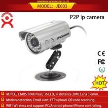 ladies dslr camera bag digital waterproof camera cctv camera dome