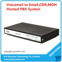 Voip Adapter 4 Ports Free Sip Phone Call Voip Pbx System,ivr Services Voice Record Ip Pbx04