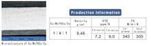 Cu/Mo-Cu/Cu materials for ceramic package substrate