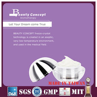 Best Skin Shine Beauty Care Cream For Removal Wrinkle