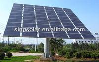High quality 250w solar panel price m2 with CE TUV CEC