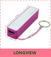 perfume powerbank, power bank for macbook pro /ipad mini, power bank for samsung galaxy s3 mini i8190