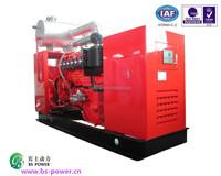 Gas Generator Sets Professional Manufacturer