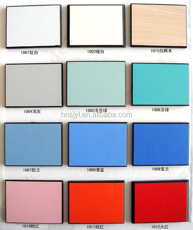 Kitchen Sunmica Colors: Colorful Solid Hpl Laminates /hpl Plywood /formica