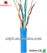 ccam wire cat5e utp
