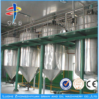 Factory price automatic 10~500TPD lube oil blending plant