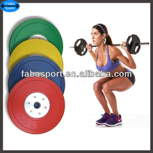 CrossFit Fitness Equipment Best Sellers
