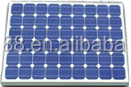 china supplier solar panel polycrystalline price with full certifications