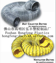 Wholesale supply of all kinds of PVC net cloth ventilation and exhaust pipe Ship building ventilation hose