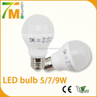 wholesale China color for bulb