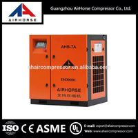 Best Quality ISO&CE Certified Double Screw Compressor Industry
