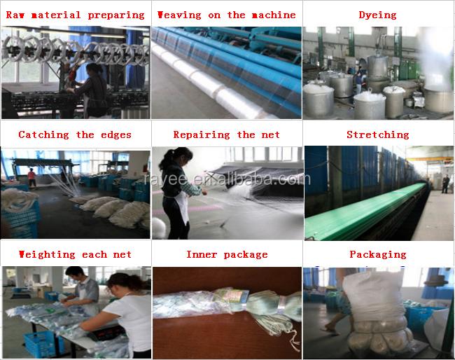 Teindre le nylon polyamide Teindre les tissus