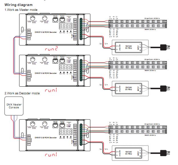 Led controller sr 2108a m5 3 dmx rdm 5x8a pwm select xlr rj45 work with dmx console cheapraybanclubmaster Choice Image