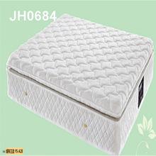 alibaba mattress supplier from guangzhou furnture market