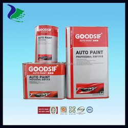 Auto Refinish Coating solvent thinner ( Manufacture in Guangzhou )