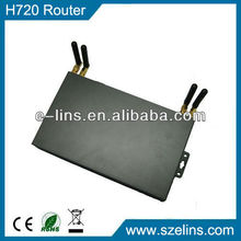 H720 cellular GSM 3G router with sim card slot