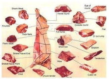 Frozen Beef COMPENSATED HIND 4-CUTS