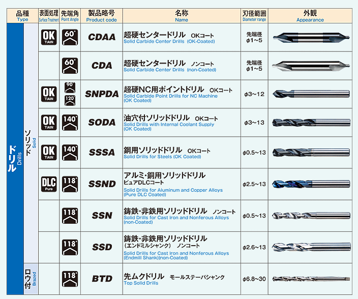 Okazaki other5.png